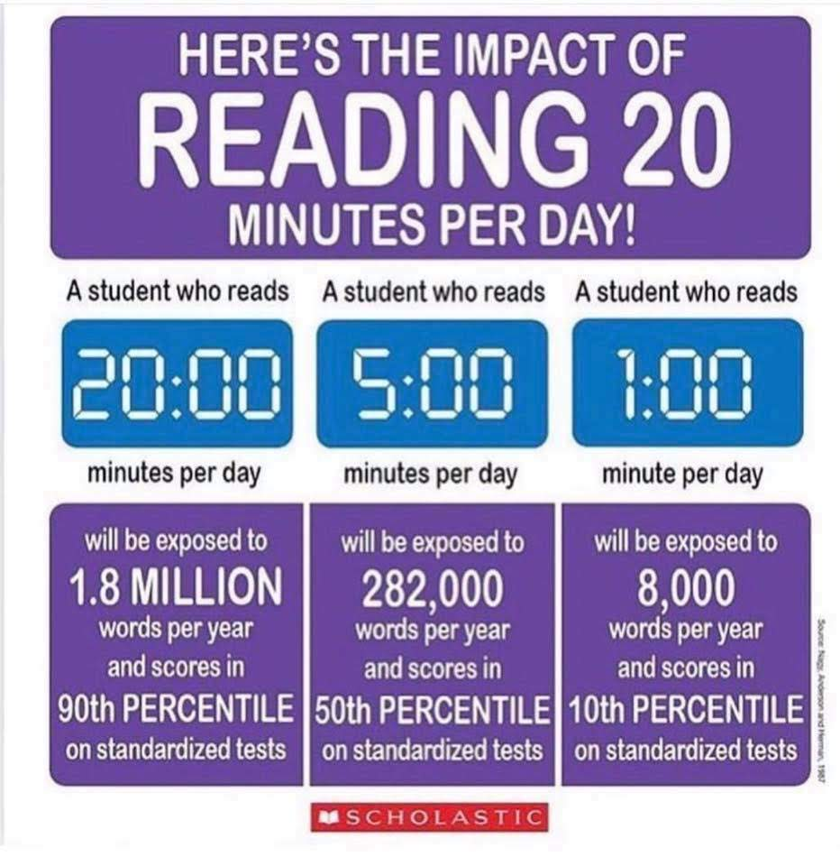 Scholastic Reading